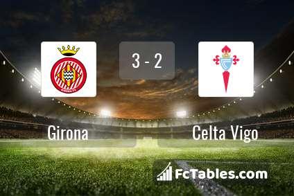 Anteprima della foto Girona - Celta Vigo