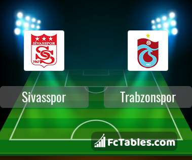 Preview image Sivasspor - Trabzonspor