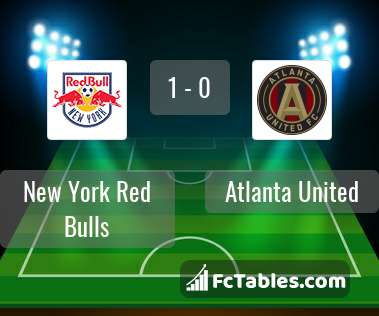 Preview image New York Red Bulls - Atlanta United