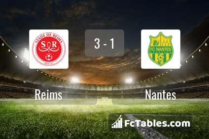 Preview image Reims - Nantes