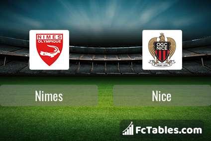 Podgląd zdjęcia Nimes - Nice