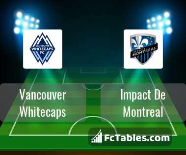 Preview image Vancouver Whitecaps - Impact De Montreal