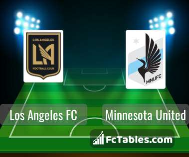 Preview image Los Angeles FC - Minnesota United