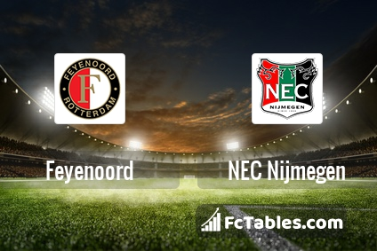 Feyenoord Vs Nec Nijmegen H2h 29 Jan 2017 Head To Head Stats Prediction