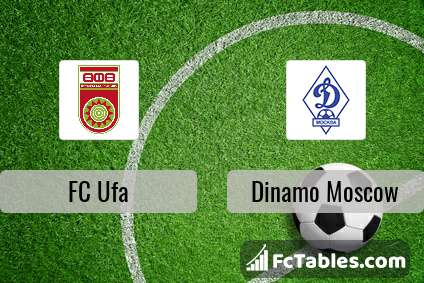 Preview image FC Ufa - Dinamo Moscow