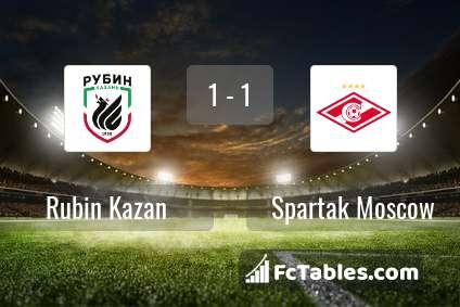Anteprima della foto Rubin Kazan - Spartak Moscow