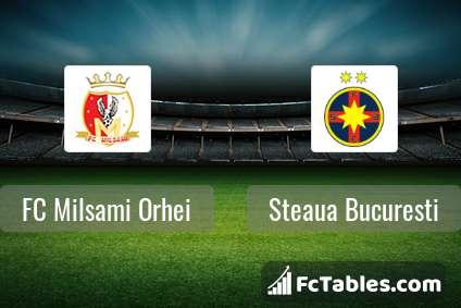 Preview image FC Milsami Orhei - Steaua Bucuresti