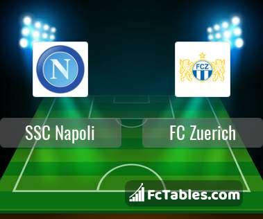Anteprima della foto Napoli - FC Zuerich