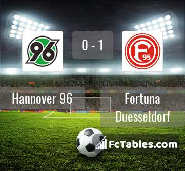 Preview image Hannover 96 - Fortuna Duesseldorf