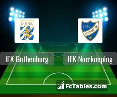 Preview image IFK Gothenburg - IFK Norrkoeping