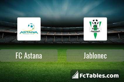 Preview image FC Astana - Jablonec