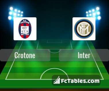 Preview image Crotone - Inter