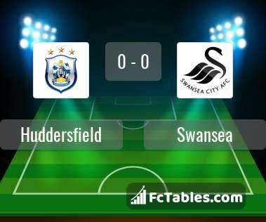 Preview image Huddersfield - Swansea