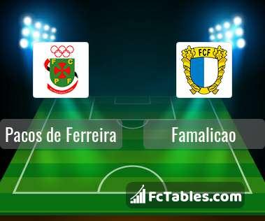 Preview image Pacos de Ferreira - Famalicao