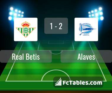 Preview image Real Betis - Alaves