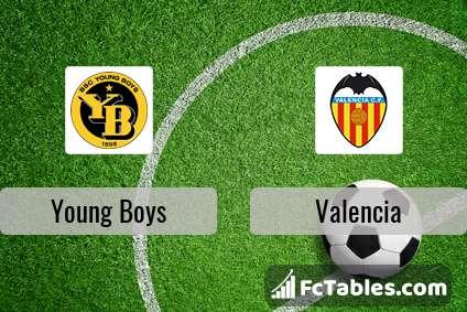 Preview image Young Boys - Valencia