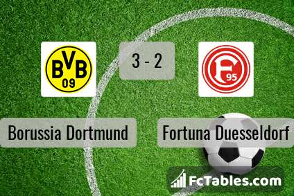 Preview image Borussia Dortmund - Fortuna Duesseldorf