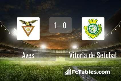 Preview image Aves - Vitoria de Setubal