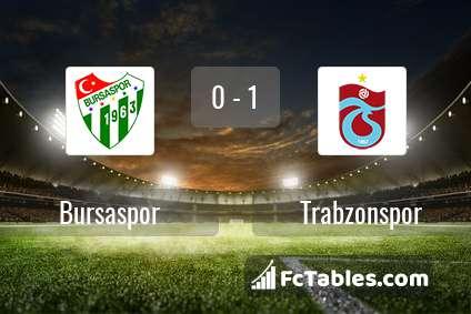 Preview image Bursaspor - Trabzonspor
