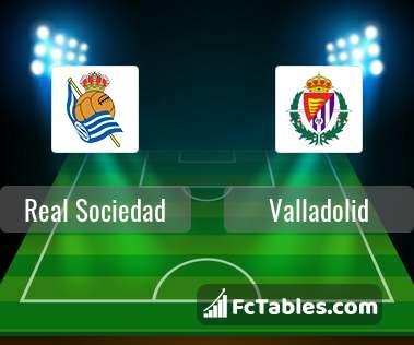 Anteprima della foto Real Sociedad - Valladolid