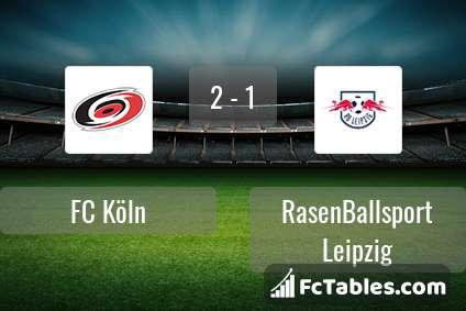 Podgląd zdjęcia FC Köln - RasenBallsport Leipzig