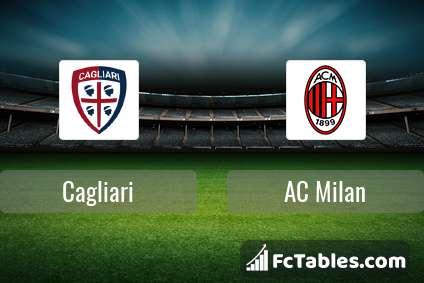 Preview image Cagliari - AC Milan