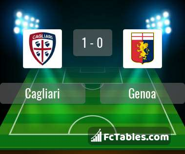 Preview image Cagliari - Genoa