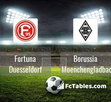 Anteprima della foto Fortuna Duesseldorf - Borussia Moenchengladbach