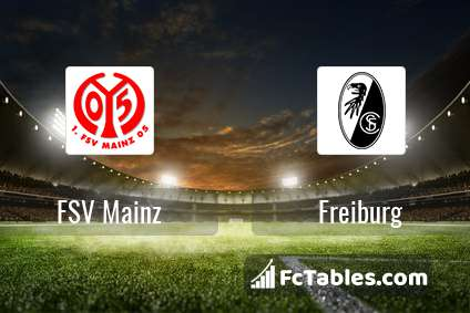 Preview image FSV Mainz - Freiburg