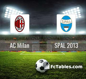 Preview image AC Milan - SPAL