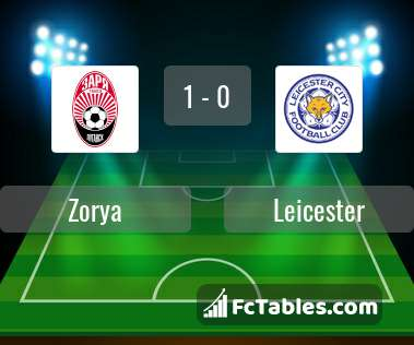 Preview image Zorya - Leicester