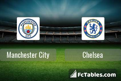 Podgląd zdjęcia Manchester City - Chelsea