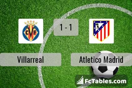 Podgląd zdjęcia Villarreal - Atletico Madryt