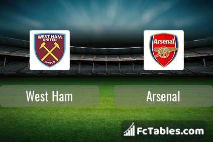 West Ham Arsenal H2H