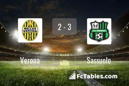 Preview image Verona - Sassuolo