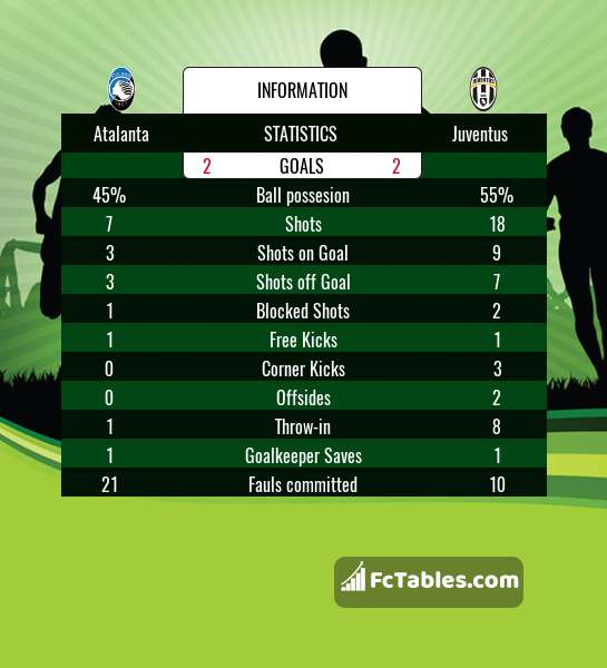 Preview image Atalanta - Juventus