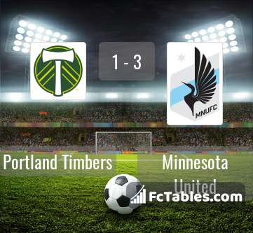 Podgląd zdjęcia Portland Timbers - Minnesota United