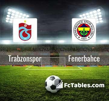 Podgląd zdjęcia Trabzonspor - Fenerbahce