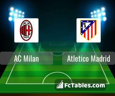 Podgląd zdjęcia AC Milan - Atletico Madryt