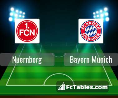 Preview image Nuernberg - Bayern Munich