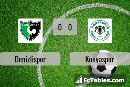 Preview image Denizlispor - Konyaspor