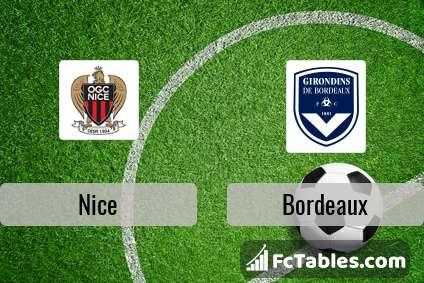 Podgląd zdjęcia Nice - Bordeaux