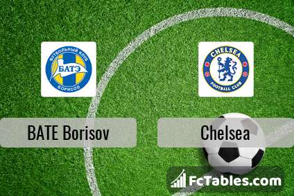 Preview image BATE Borisov - Chelsea