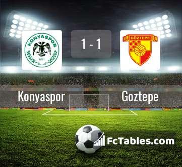 Preview image Konyaspor - Goztepe