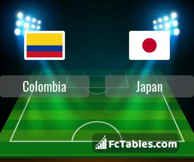 Preview image Colombia - Japan