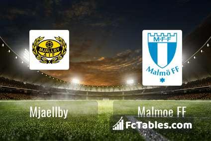 Preview image Mjaellby - Malmoe FF