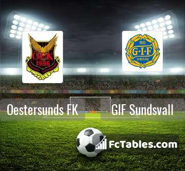 Preview image Oestersunds FK - GIF Sundsvall