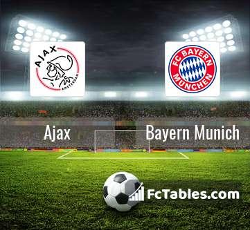 Preview image Ajax - Bayern Munich
