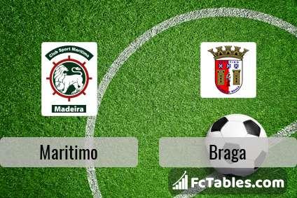 Preview image Maritimo - Braga