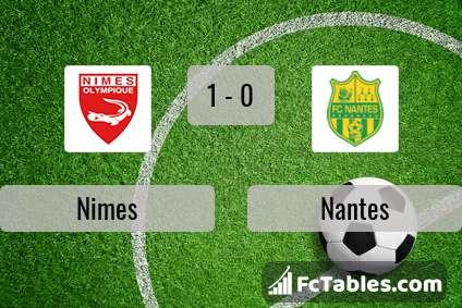 Podgląd zdjęcia Nimes - Nantes